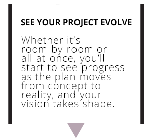 DNI Design Process Step 3